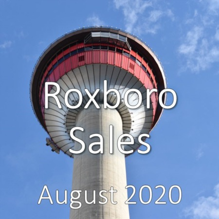 Roxboro Housing Market Update August 2020