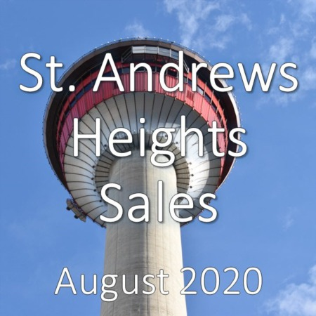St Andrews Heights Housing Market Update August 2020