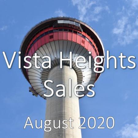 Vista Heights Housing Market Update August 2020