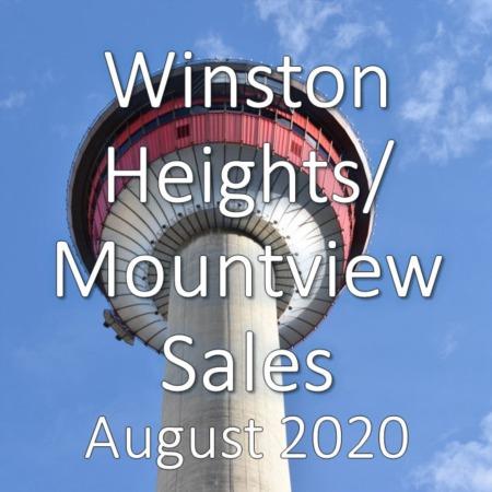 Winston Heights/Mountview Housing Market Update August 2020