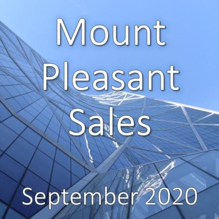 Mount Pleasant Housing Market Update September 2020