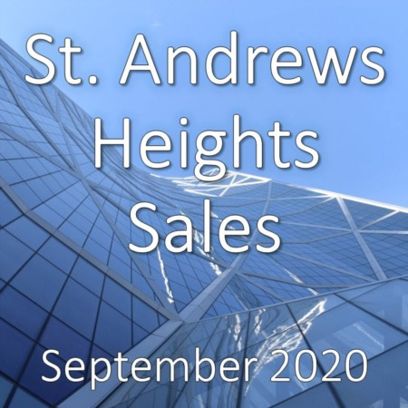 St Andrews Heights Housing Market Update September 2020