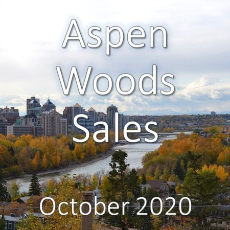 Aspen Woods Housing Market Update October 2020