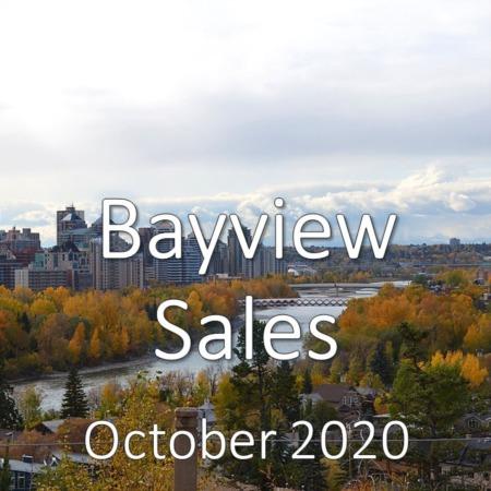 Bayview Housing Market Update October 2020