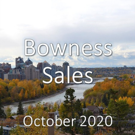 Bowness Housing Market Update October 2020
