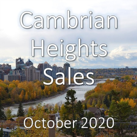 Cambrian Heights Housing Market Update October 2020