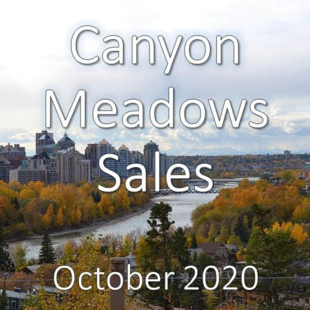 Canyon Meadows Housing Market Update October 2020