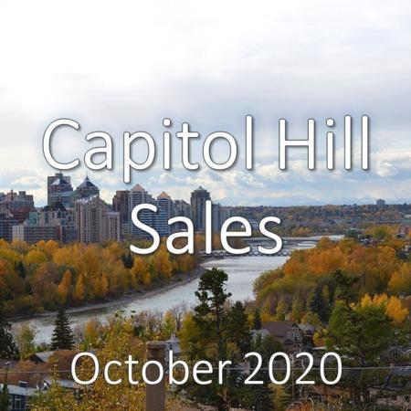 Capitol Hill Housing Market Update October 2020