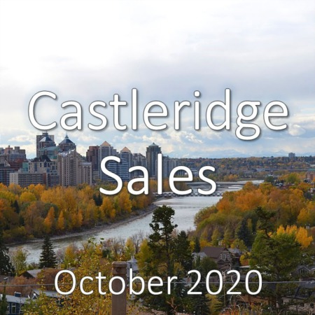 Castleridge Housing Market Update October 2020
