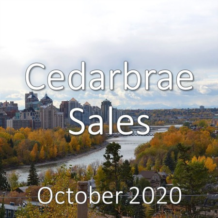 Cedarbrae Housing Market Update October 2020