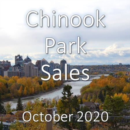 Chinook Park Housing Market Update October 2020