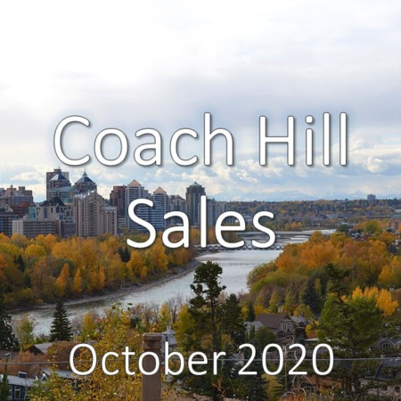 Coach Hill Housing Market Update October 2020