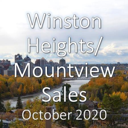Winston Heights/Mountview Housing Market Update October 2020