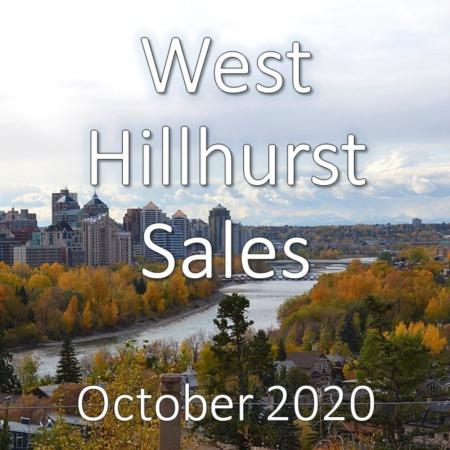 West Hillhurst Housing Market Update October 2020