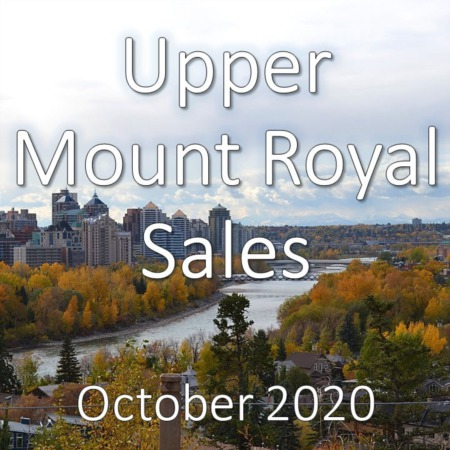 Upper Mount Royal Housing Market Update October 2020