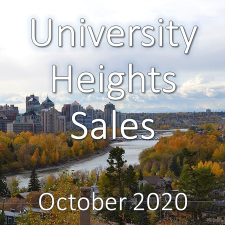 University Heights Housing Market Update October 2020