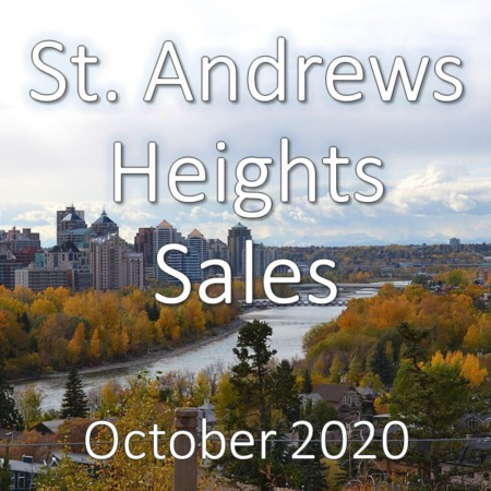 St. Andrews Heights Housing Market Update October 2020