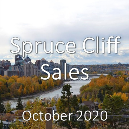 Spruce Cliff Housing Market Update October 2020