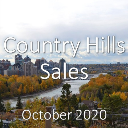 Country Hills Housing Market Update October 2020