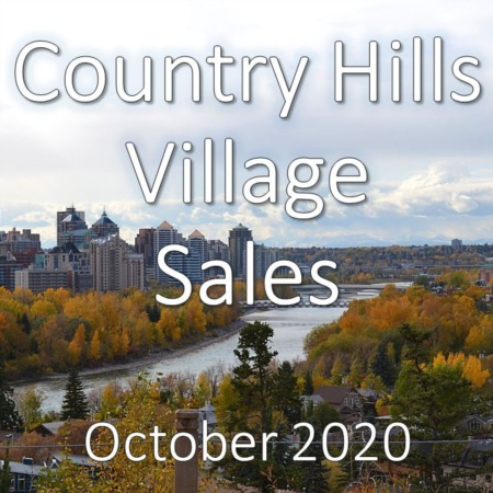 Country Hills Village Housing Market Upate October 2020