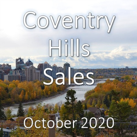 Coventry Hills Housing Market Update October 2020