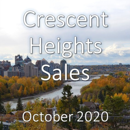 Crescent Heights Housing Market Update October 2020