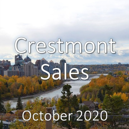 Crestmont Housing Market Update October 2020