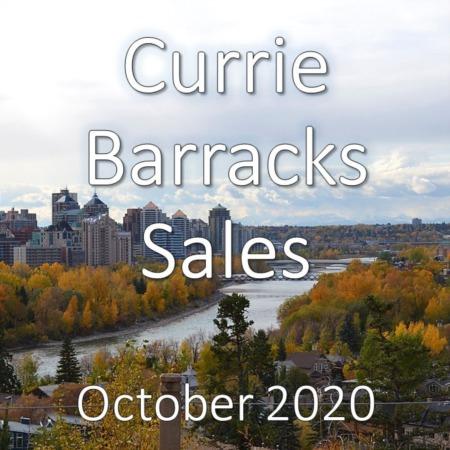 Currie Barracks Housing Market Update October 2020
