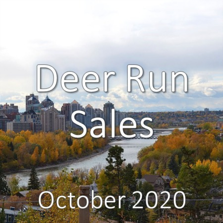 Deer Run Housing Market Update October 2020