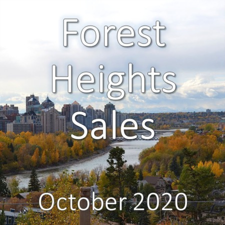Forest Heights Housing Market Update October 2020
