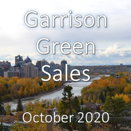 Garrison Green Housing Market Update October 2020
