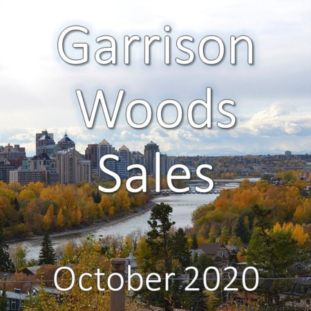 Garrison Woods Housing Market Update October 2020