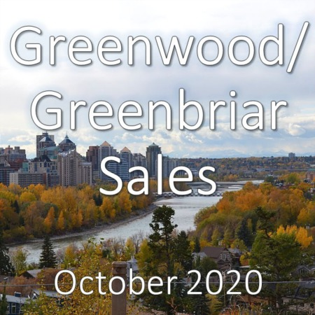 Greenwood/Greenbriar Housing Market Update October 2020