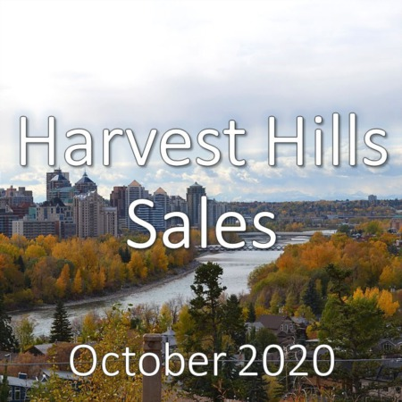 Harvest Hills Housing Market Update October 2020