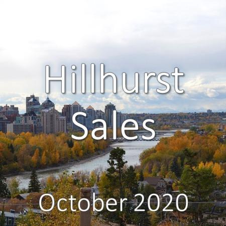 Hillhurst Housing Market Update October 2020