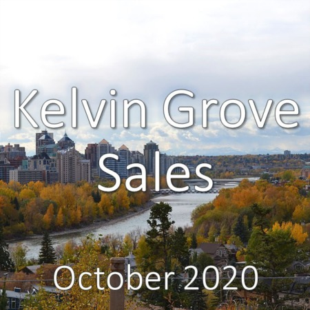 Kelvin Grove Housing Market Update October 2020