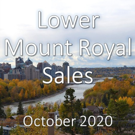 Lower Mount Royal Housing Market Update October 2020