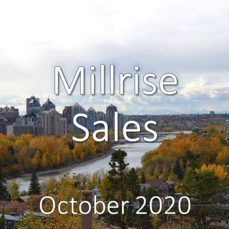 Millrise Housing Market Update October 2020