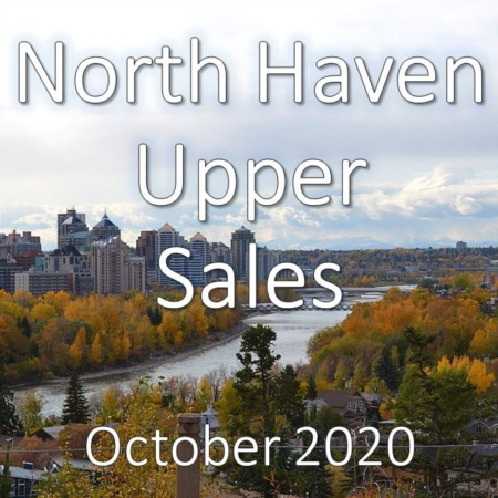 North Haven Upper Housing Market Update October 2020