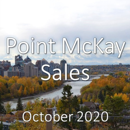 Point McKay Housing Market Update October 2020