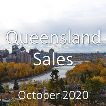Queensland Housing Market Update October 2020