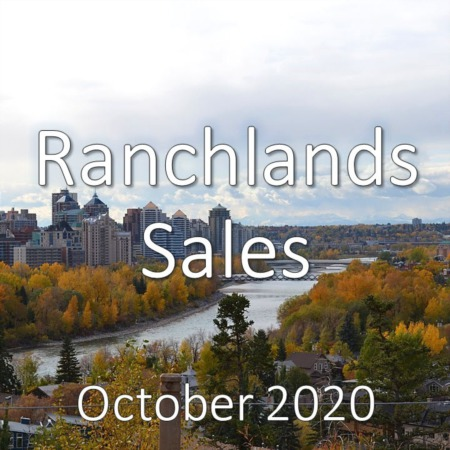 Ranchlands Housing Market Update October 2020
