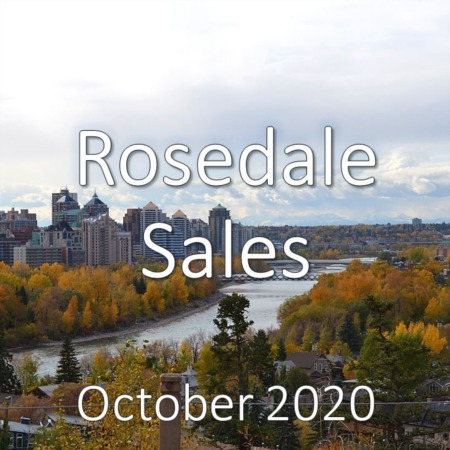 Rosedale Housing Market Update October 2020