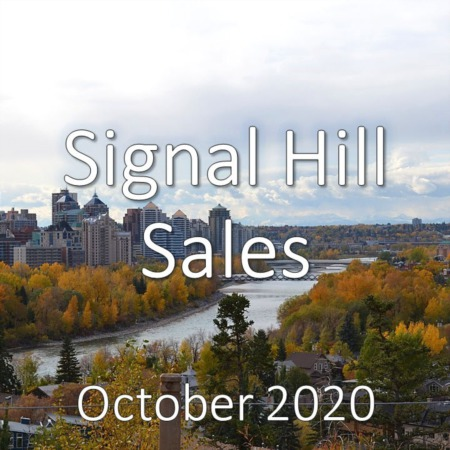 Signal Hill Housing Market Update October 2020