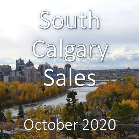 South Calgary Housing Market Update October 2020