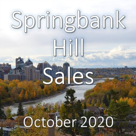 Springbank Hill Housing Market Update October 2020