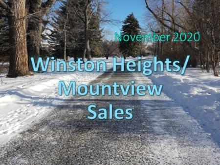 Winston Heights/Mountview Housing Market Update November 2020