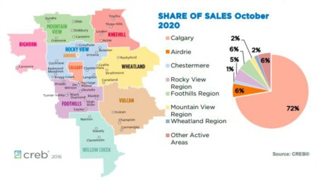 Detached homes drive Calgary sales growth in October 2020