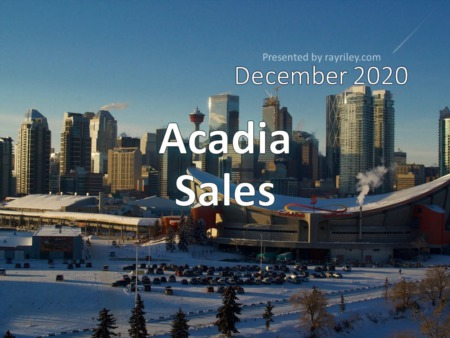 Acadia Housing Market Update December 2020