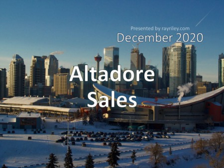 Altadore Housing Market Update December 2020